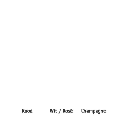 Hoeveel alcohol